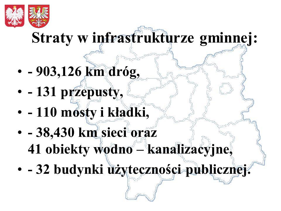 Straty w infrastrukturze gminnej: - 903,126 km dróg, - 131 przepusty, - 110 mosty i kładki, - 38,430 km sieci oraz 41 obiekty wodno – kanalizacyjne, -