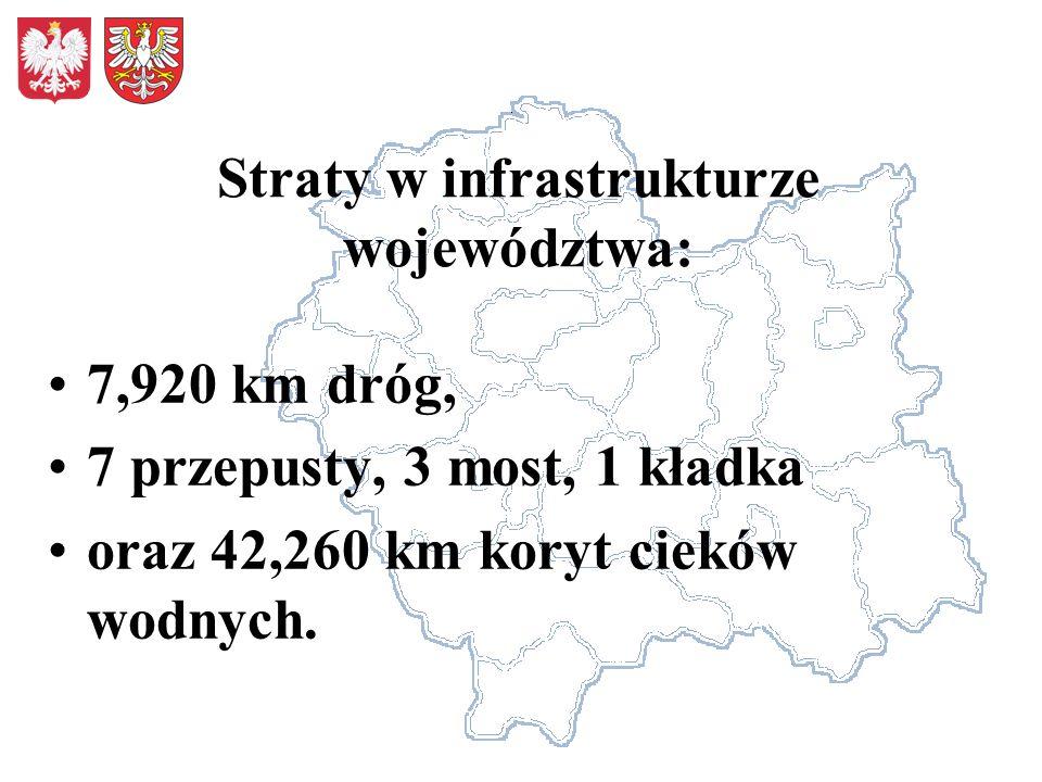 Straty w infrastrukturze województwa: 7,920 km dróg, 7 przepusty, 3 most, 1 kładka oraz 42,260 km koryt cieków wodnych.