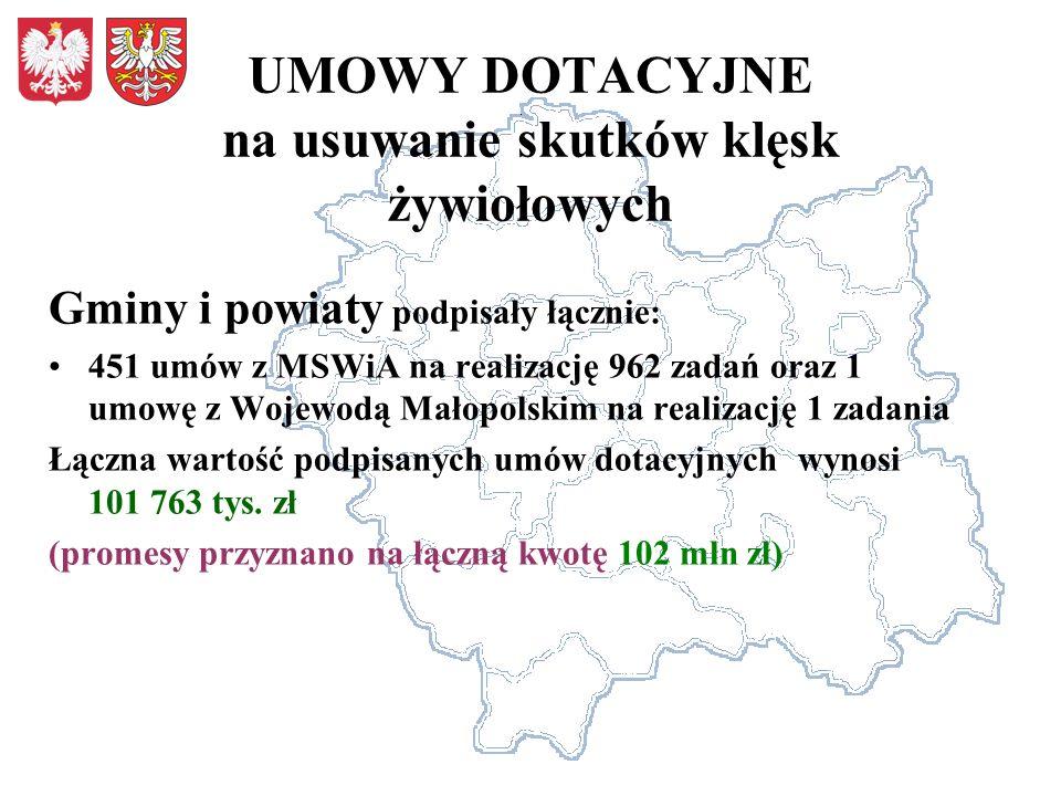UMOWY DOTACYJNE na usuwanie skutków klęsk żywiołowych Gminy i powiaty podpisały łącznie: 451 umów z MSWiA na realizację 962 zadań oraz 1 umowę z Wojew