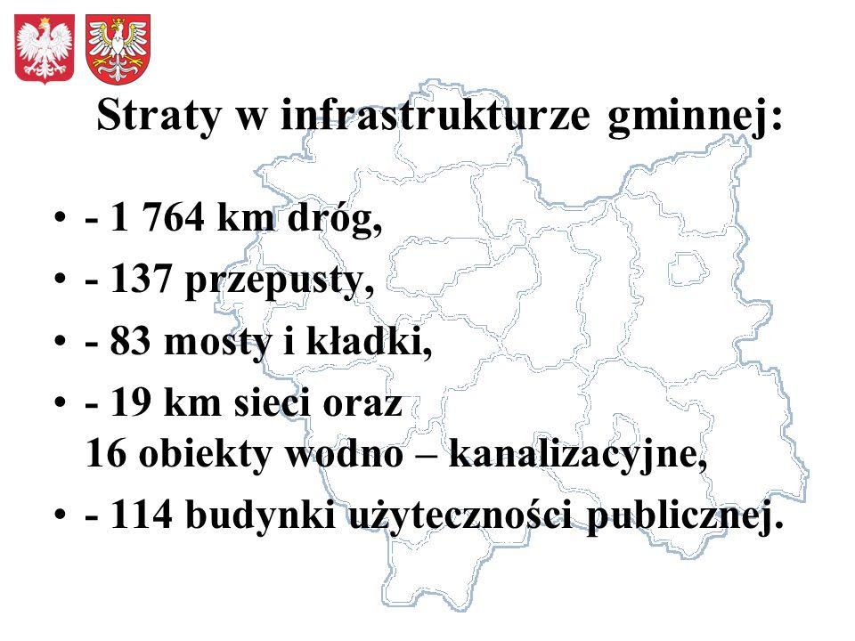 Straty w infrastrukturze gminnej: - 1 764 km dróg, - 137 przepusty, - 83 mosty i kładki, - 19 km sieci oraz 16 obiekty wodno – kanalizacyjne, - 114 bu