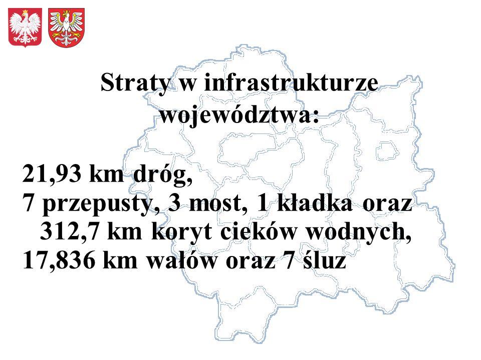 Straty w infrastrukturze województwa: 21,93 km dróg, 7 przepusty, 3 most, 1 kładka oraz 312,7 km koryt cieków wodnych, 17,836 km wałów oraz 7 śluz