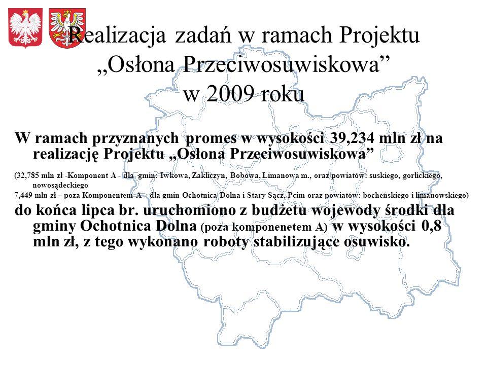 Realizacja zadań w ramach Projektu Osłona Przeciwosuwiskowa w 2009 roku W ramach przyznanych promes w wysokości 39,234 mln zł na realizację Projektu O