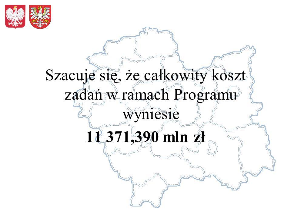 Szacuje się, że całkowity koszt zadań w ramach Programu wyniesie 11 371,390 mln zł