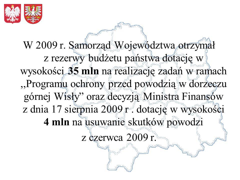 W 2009 r. Samorząd Województwa otrzymał z rezerwy budżetu państwa dotację w wysokości 35 mln na realizację zadań w ramach,,Programu ochrony przed powo