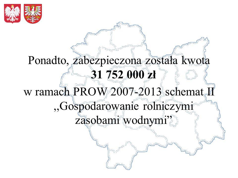 Ponadto, zabezpieczona została kwota 31 752 000 zł w ramach PROW 2007-2013 schemat II,,Gospodarowanie rolniczymi zasobami wodnymi