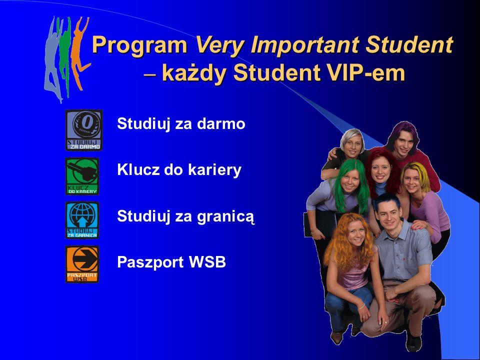 Program Very Important Student – każdy Student VIP-em Studiuj za darmo Klucz do kariery Studiuj za granicą Paszport WSB