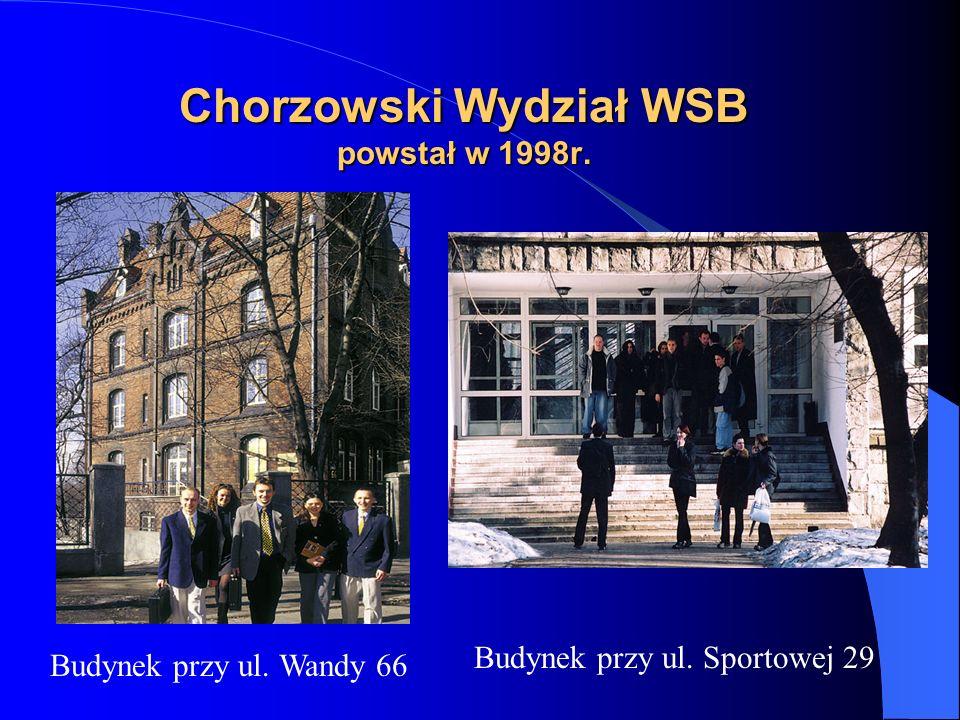 Chorzowski Wydział WSB powstał w 1998r. Budynek przy ul. Wandy 66 Budynek przy ul. Sportowej 29