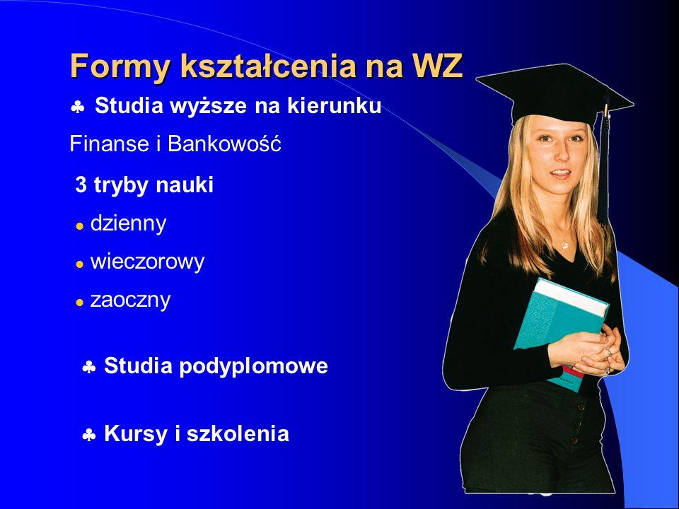 Formy kształcenia na WZ Studia wyższe na kierunku Finanse i Bankowość 3 tryby nauki dzienny wieczorowy zaoczny Studia podyplomowe Kursy i szkolenia