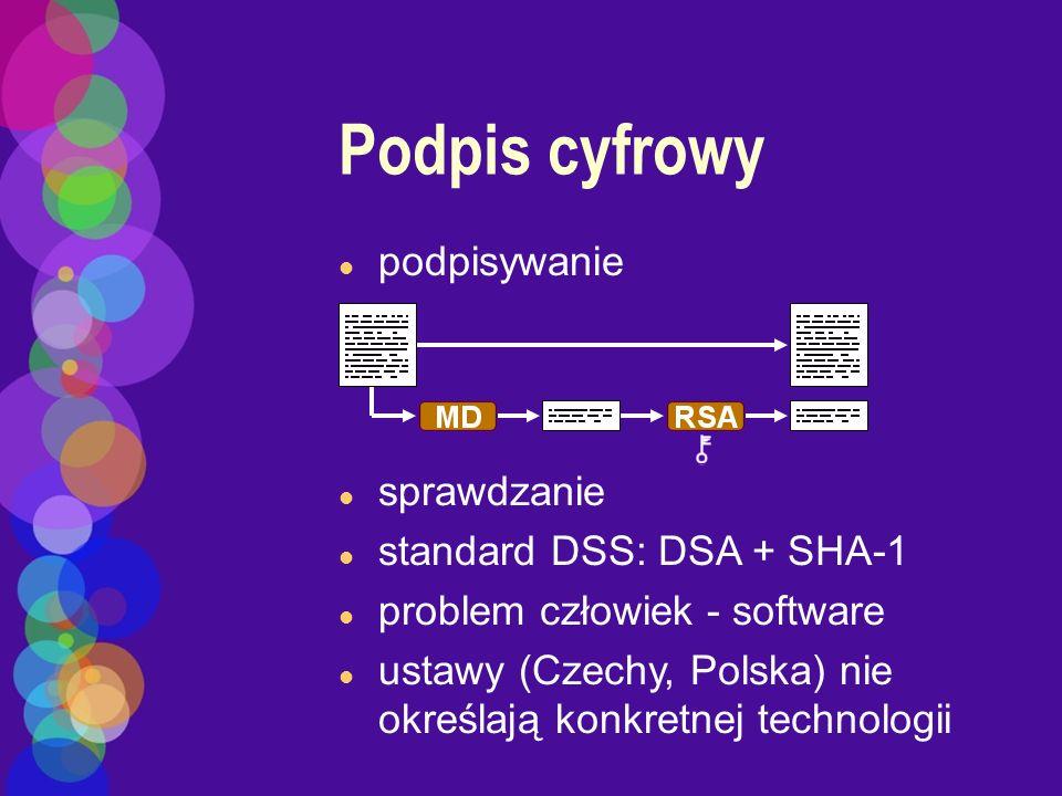 Podpis cyfrowy l podpisywanie l sprawdzanie l standard DSS: DSA + SHA-1 l problem człowiek - software l ustawy (Czechy, Polska) nie określają konkretn
