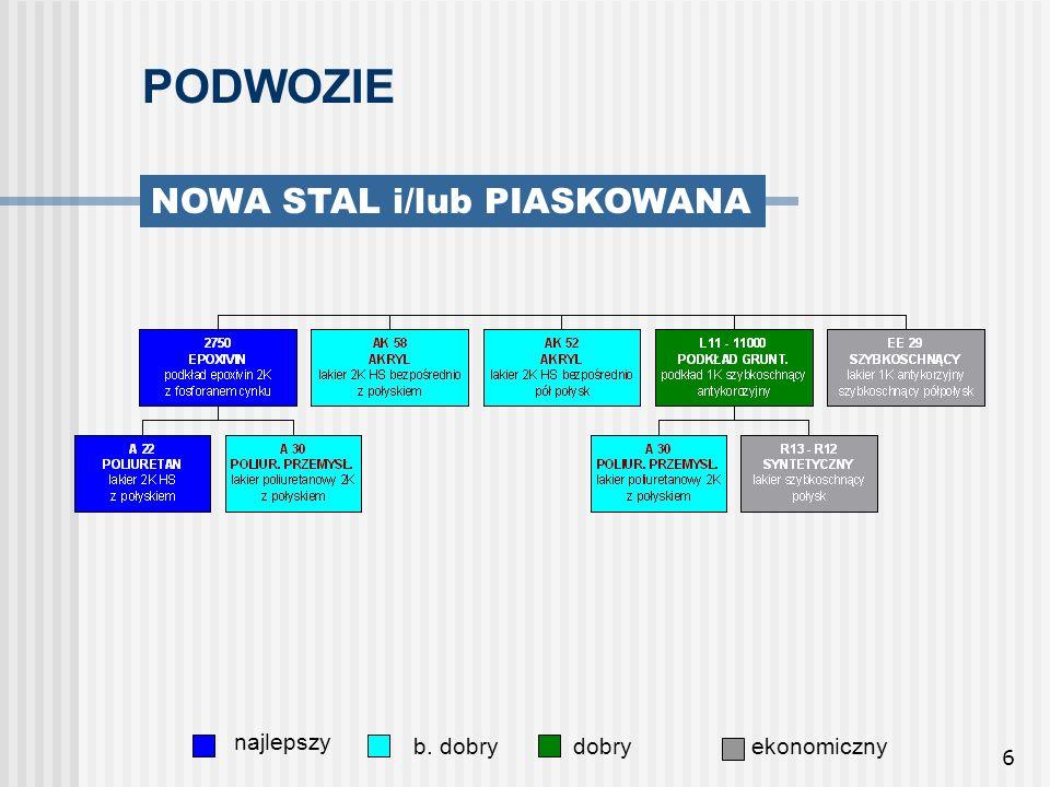 6 PODWOZIE najlepszy b. dobrydobryekonomiczny NOWA STAL i/lub PIASKOWANA