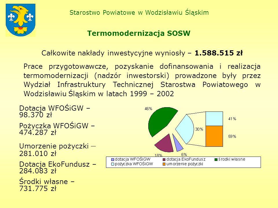 Całkowite nakłady inwestycyjne wyniosły – 1.588.515 zł Prace przygotowawcze, pozyskanie dofinansowania i realizacja termomodernizacji (nadzór inwestorski) prowadzone były przez Wydział Infrastruktury Technicznej Starostwa Powiatowego w Wodzisławiu Śląskim w latach 1999 – 2002 Dotacja WFOŚiGW – 98.370 zł Pożyczka WFOŚiGW – 474.287 zł Umorzenie pożyczki – 281.010 zł Dotacja EkoFundusz – 284.083 zł Środki własne – 731.775 zł Termomodernizacja SOSW