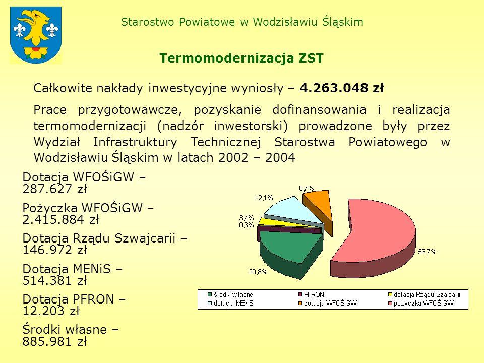 Starostwo Powiatowe w Wodzisławiu Śląskim Całkowite nakłady inwestycyjne wyniosły – 4.263.048 zł Prace przygotowawcze, pozyskanie dofinansowania i realizacja termomodernizacji (nadzór inwestorski) prowadzone były przez Wydział Infrastruktury Technicznej Starostwa Powiatowego w Wodzisławiu Śląskim w latach 2002 – 2004 Dotacja WFOŚiGW – 287.627 zł Pożyczka WFOŚiGW – 2.415.884 zł Dotacja Rządu Szwajcarii – 146.972 zł Dotacja MENiS – 514.381 zł Dotacja PFRON – 12.203 zł Środki własne – 885.981 zł Termomodernizacja ZST
