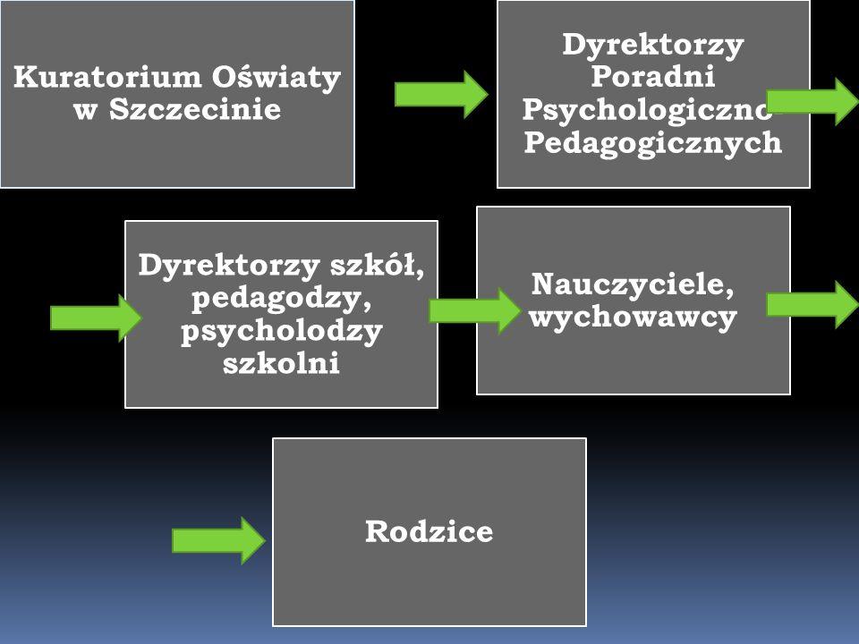 Kuratorium Oświaty w Szczecinie Dyrektorzy Poradni Psychologiczno- Pedagogicznych Dyrektorzy szkół, pedagodzy, psycholodzy szkolni Nauczyciele, wychow
