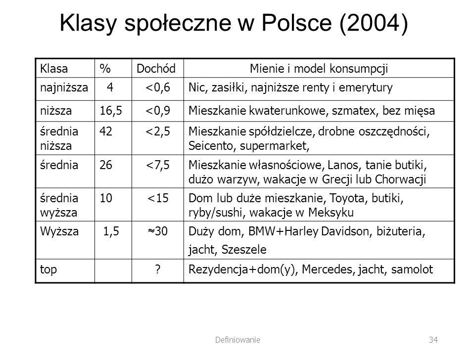 Klasy społeczne w Polsce (2004) Klasa%DochódMienie i model konsumpcji najniższa 4<0,6Nic, zasiłki, najniższe renty i emerytury niższa16,5<0,9Mieszkani