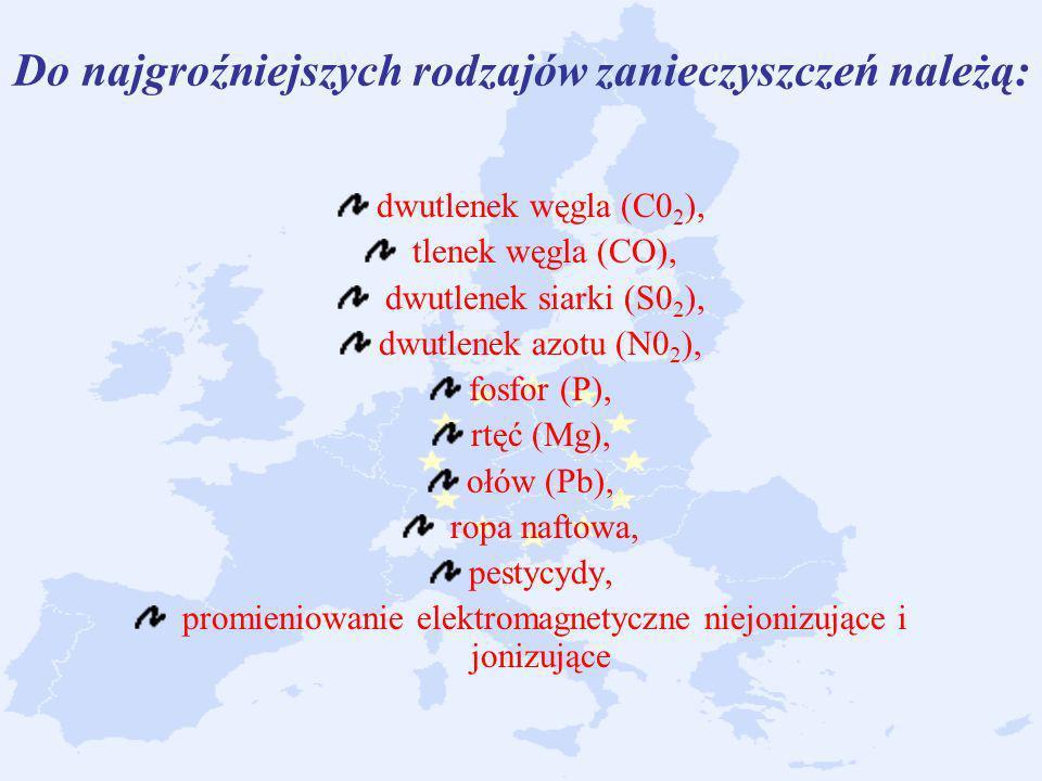 Do najgroźniejszych rodzajów zanieczyszczeń należą: dwutlenek węgla (C0 2 ), tlenek węgla (CO), dwutlenek siarki (S0 2 ), dwutlenek azotu (N0 2 ), fos
