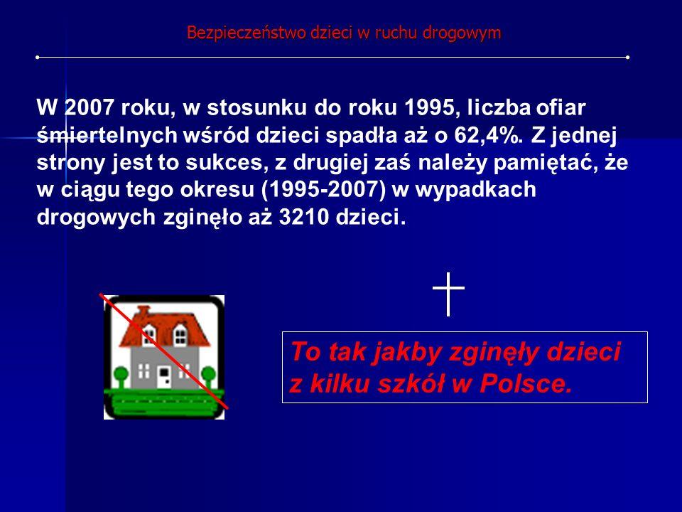 Wybrane działania Policji na rzecz bezpieczeństwa dzieci Akcje i przedsięwzięcia doraźne- realizacja celów o różnej tematyce w zależności od występujących potrzeb, np.