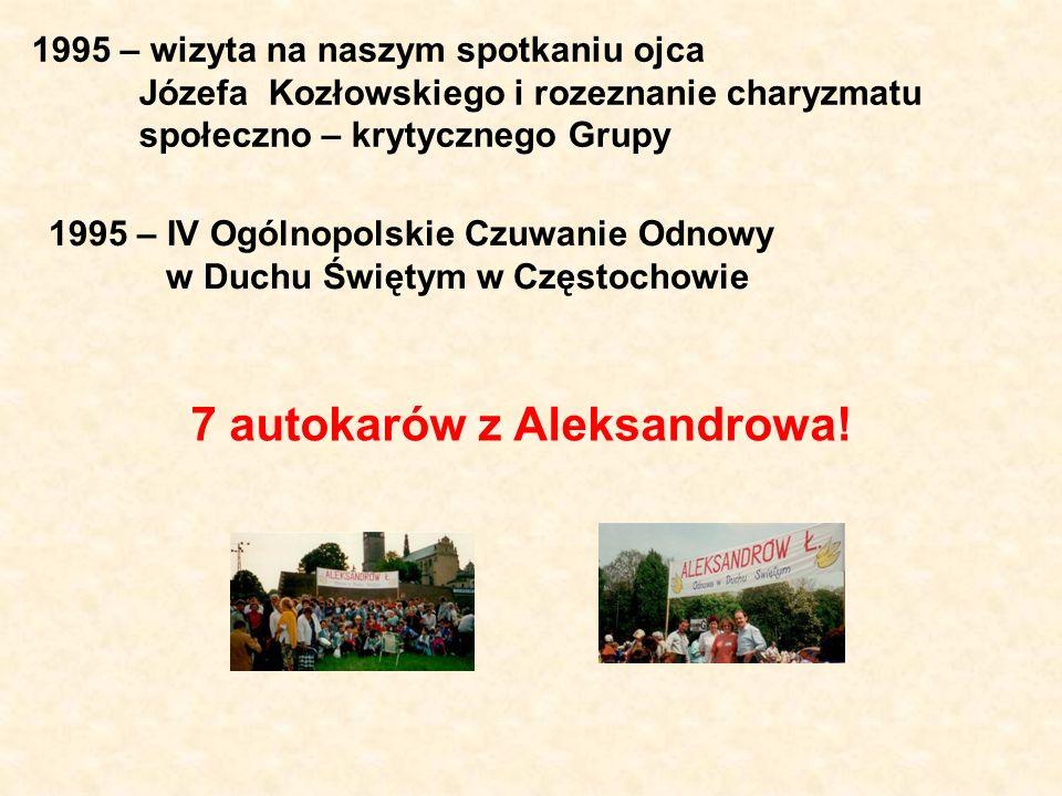 1995 – wizyta na naszym spotkaniu ojca Józefa Kozłowskiego i rozeznanie charyzmatu społeczno – krytycznego Grupy 1995 – IV Ogólnopolskie Czuwanie Odno