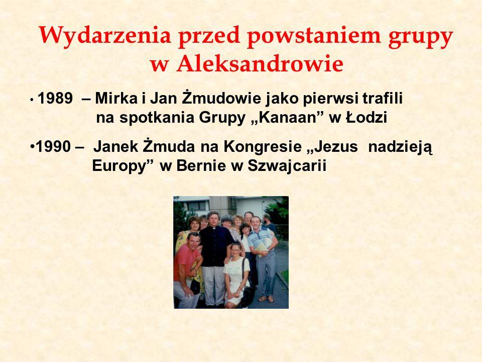 1995 – rekolekcje ignacjańskie w Wolborzu 1995 – ks. Andrzej Batorski na naszym spotkaniu