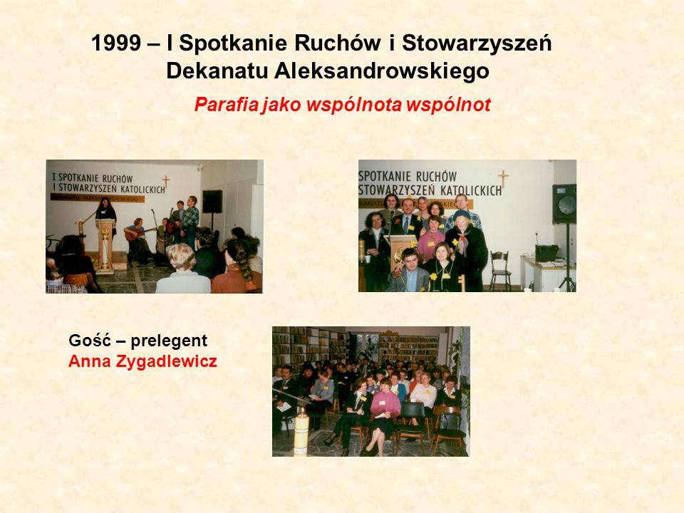 1999 – I Spotkanie Ruchów i Stowarzyszeń Dekanatu Aleksandrowskiego Parafia jako wspólnota wspólnot Gość – prelegent Anna Zygadlewicz