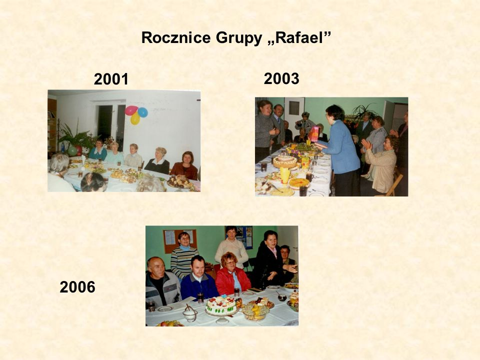 Rocznice Grupy Rafael 2001 2003 2006