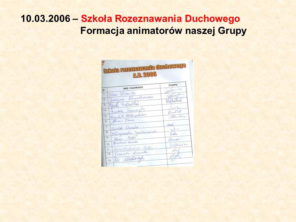 10.03.2006 – Szkoła Rozeznawania Duchowego Formacja animatorów naszej Grupy
