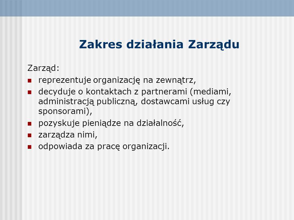 Zakres działania Zarządu Zarząd: reprezentuje organizację na zewnątrz, decyduje o kontaktach z partnerami (mediami, administracją publiczną, dostawcam