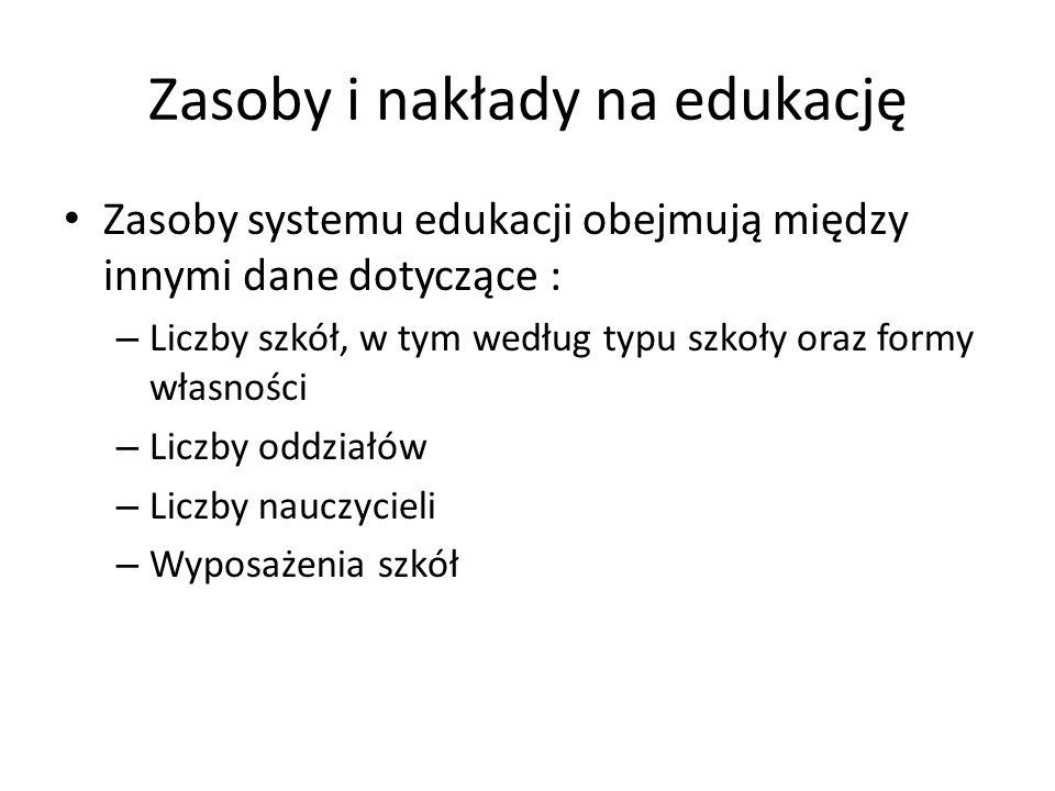 Zasoby szkół podstawowych w Polsce Wyszczególnienie Szkoły podstawowe ogółemmiastowieś Średnia liczba uczniów przypadających na szkolę16532596 Średnia wielkość oddziału szkolnego182215 Średnia liczba uczniów przypadająca na nauczyciela131511 Udział szkół filialnych wśród ogółu szkół podstawowych (w %)3,50,44,8 Liczba sal gimnastycznych przypadających na szkołę0,71,10,6 Liczba uczniów przypadających na salę gimnastyczną234308174 Liczba pracowni komputerowych przypadających na szkołę1,11,31,0 Liczba uczniów przypadających na pracownię komputerową155250100 Liczba pracowni językowych przypadających na szkolę0,20,50,1 Liczba uczniów przypadających na pracownię językową771697910