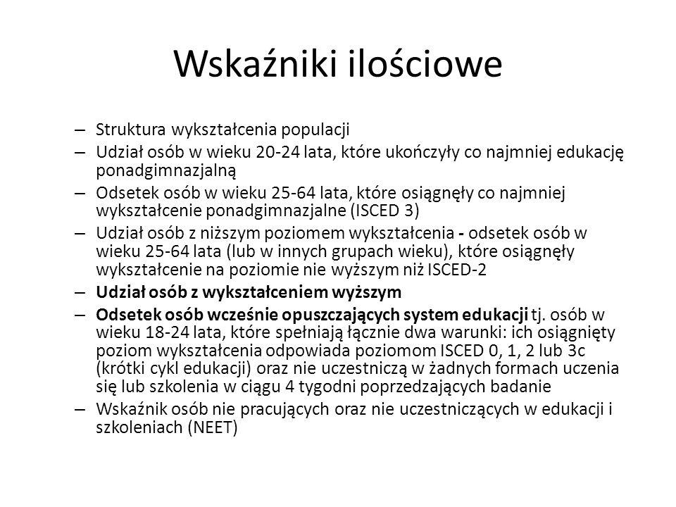 Struktura wykształcenia ludności Polski Źródło: GUS