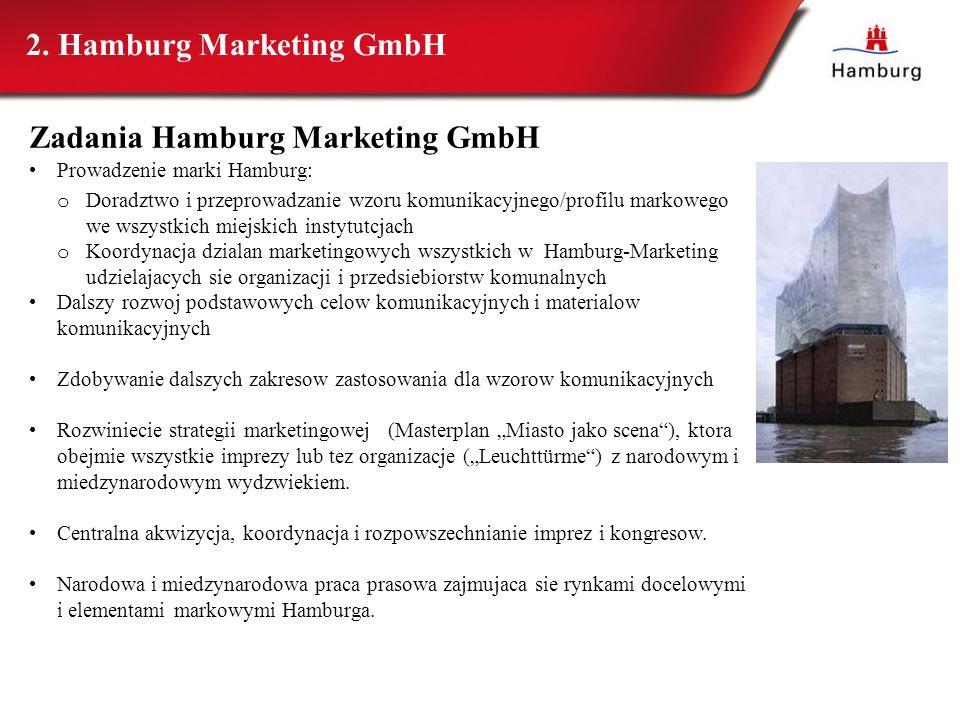 Prowadzenie marki Hamburg: o Doradztwo i przeprowadzanie wzoru komunikacyjnego/profilu markowego we wszystkich miejskich instytutcjach o Koordynacja d