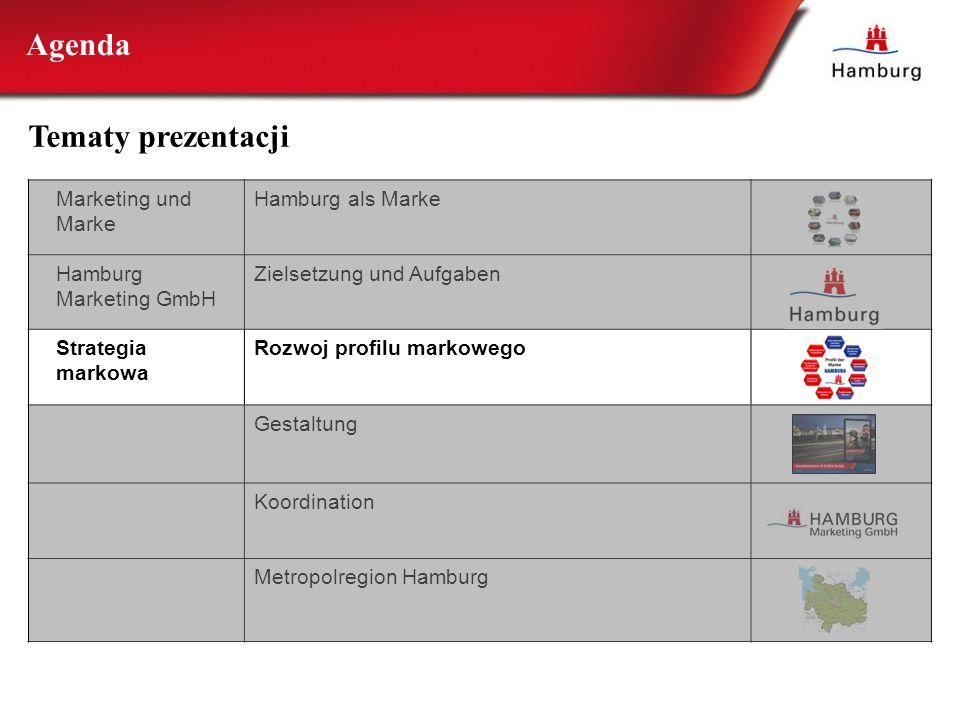 Marketing und Marke Hamburg als Marke Hamburg Marketing GmbH Zielsetzung und Aufgaben Strategia markowa Rozwoj profilu markowego Gestaltung Koordinati