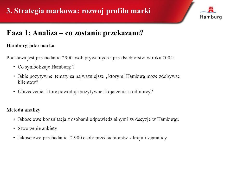 Hamburg jako marka Podstawa jest przebadanie 2900 osob prywatnych i przedsiebiorstw w roku 2004: Co symbolizuje Hamburg ? Jakie pozytywne tematy sa na