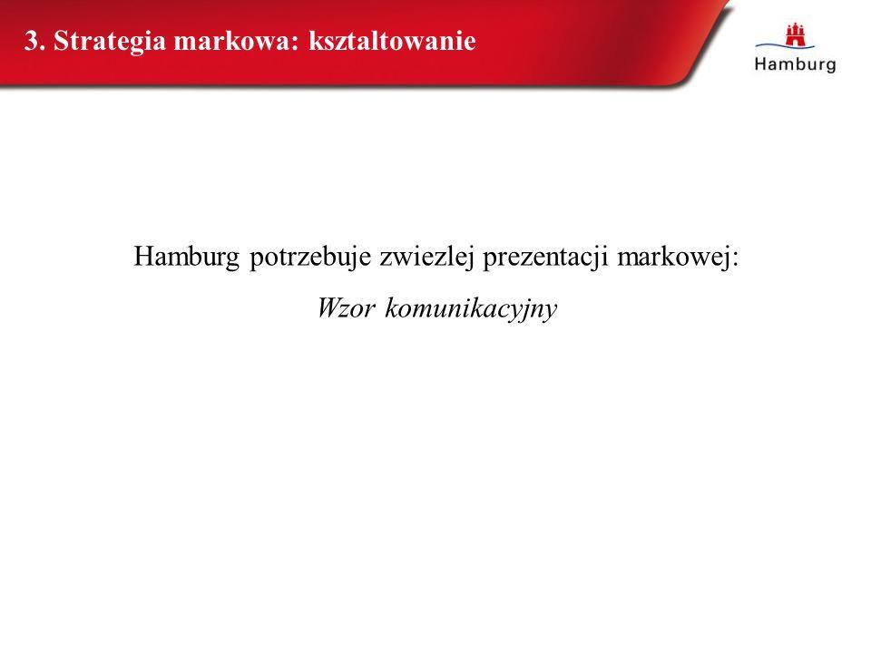 Hamburg potrzebuje zwiezlej prezentacji markowej: Wzor komunikacyjny 3. Strategia markowa: ksztaltowanie
