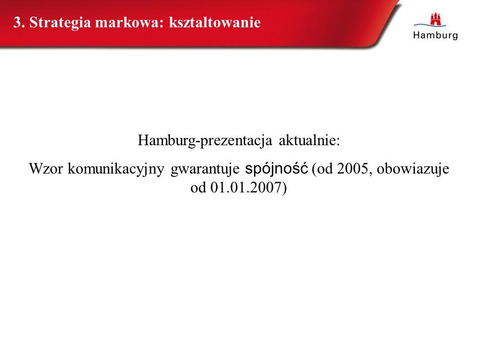 Hamburg-prezentacja aktualnie: Wzor komunikacyjny gwarantuje spójność (od 2005, obowiazuje od 01.01.2007) 3. Strategia markowa: ksztaltowanie