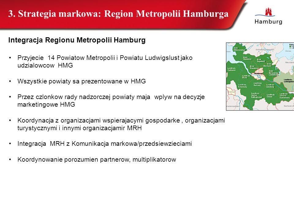 Integracja Regionu Metropolii Hamburg Przyjecie 14 Powiatow Metropolii i Powiatu Ludwigslust jako udzialowcow HMG Wszystkie powiaty sa prezentowane w