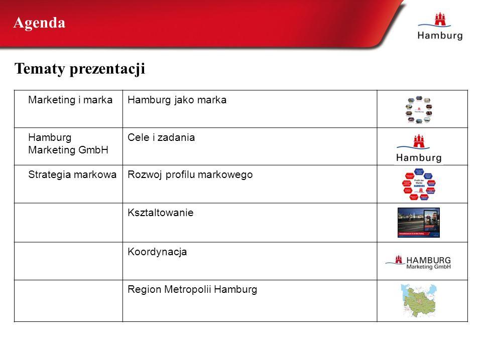 Marketing i markaHamburg jako marka Hamburg Marketing GmbH Cele i zadania Strategia markowaRozwoj profilu markowego Ksztaltowanie Koordynacja Region M
