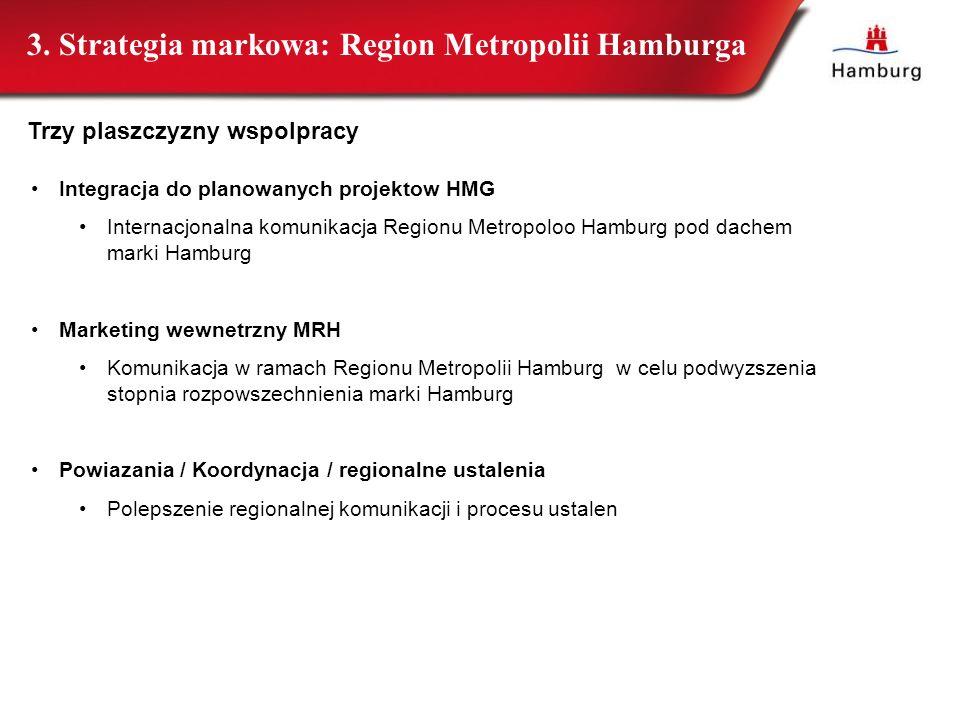 30 Integracja do planowanych projektow HMG Internacjonalna komunikacja Regionu Metropoloo Hamburg pod dachem marki Hamburg Marketing wewnetrzny MRH Ko