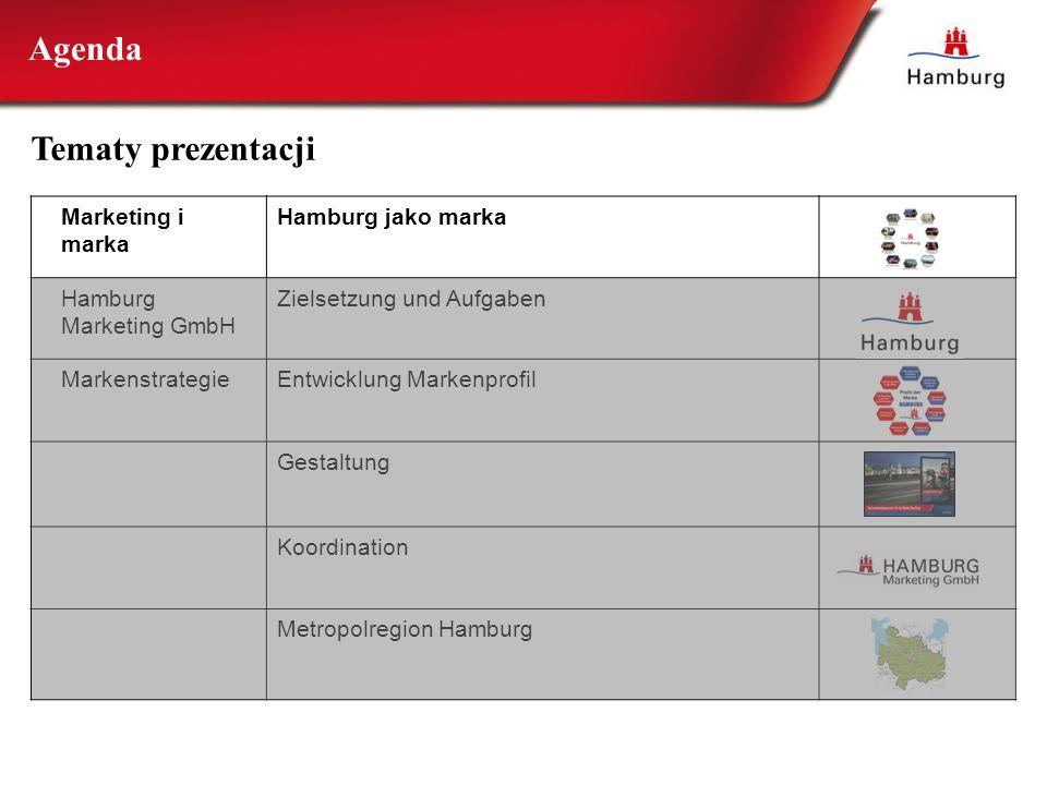 Marketing i marka Hamburg jako marka Hamburg Marketing GmbH Zielsetzung und Aufgaben MarkenstrategieEntwicklung Markenprofil Gestaltung Koordination M