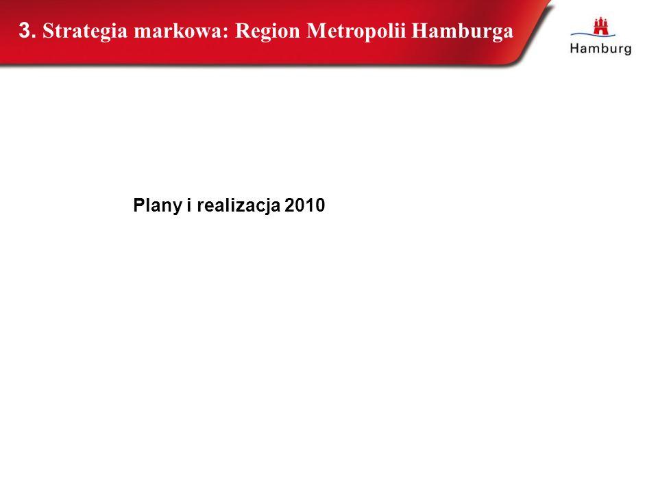 42 Plany i realizacja 2010 3. Strategia markowa: Region Metropolii Hamburga
