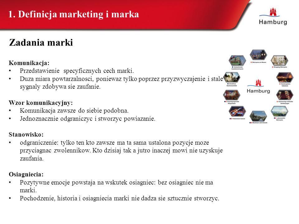 Zadania marki Komunikacja: Przedstawienie specyficznych cech marki. Duza miara powtarzalnosci, poniewaz tylko poprzez przyzwyczajenie i stale sygnaly