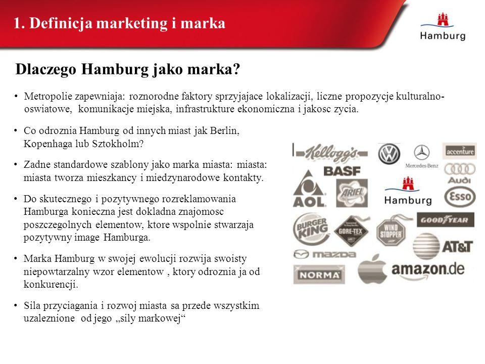 Co odroznia Hamburg od innych miast jak Berlin, Kopenhaga lub Sztokholm? Zadne standardowe szablony jako marka miasta: miasta: miasta tworza mieszkanc