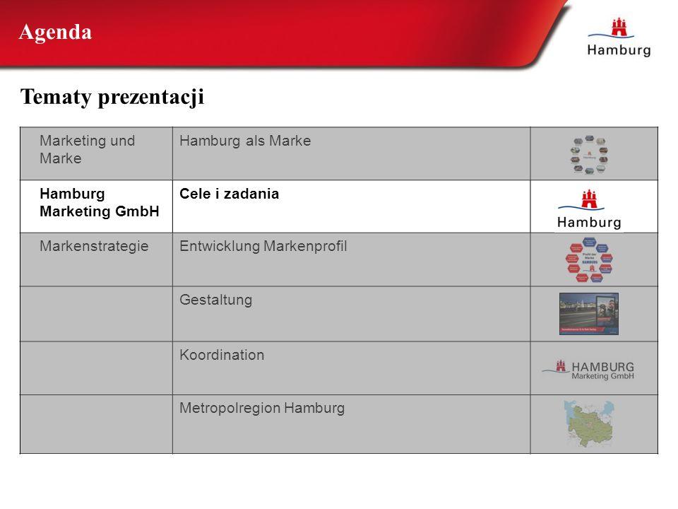 Marketing und Marke Hamburg als Marke Hamburg Marketing GmbH Cele i zadania MarkenstrategieEntwicklung Markenprofil Gestaltung Koordination Metropolre