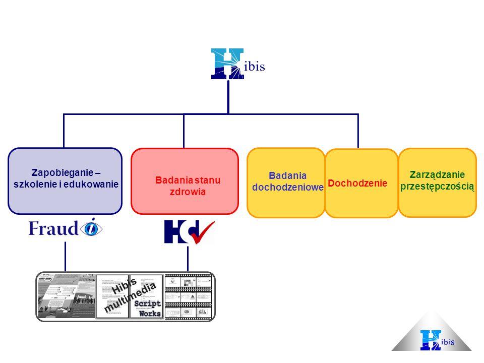 Zapobieganie – szkolenie i edukowanie Badania stanu zdrowia Badania dochodzeniowe Dochodzenie Zarządzanie przestępczością Hibis multimedia