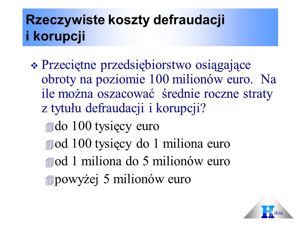 Rzeczywiste koszty Koszty bezpośrednie + Koszty pośrednie Przykłady Zawyżanie cen Kradzież Oszukiwanie na wydatkach Konflikt interesów Łapówki Rozmyślne działania Nieuczciwość Bajery i gadżety Fałszerstwa