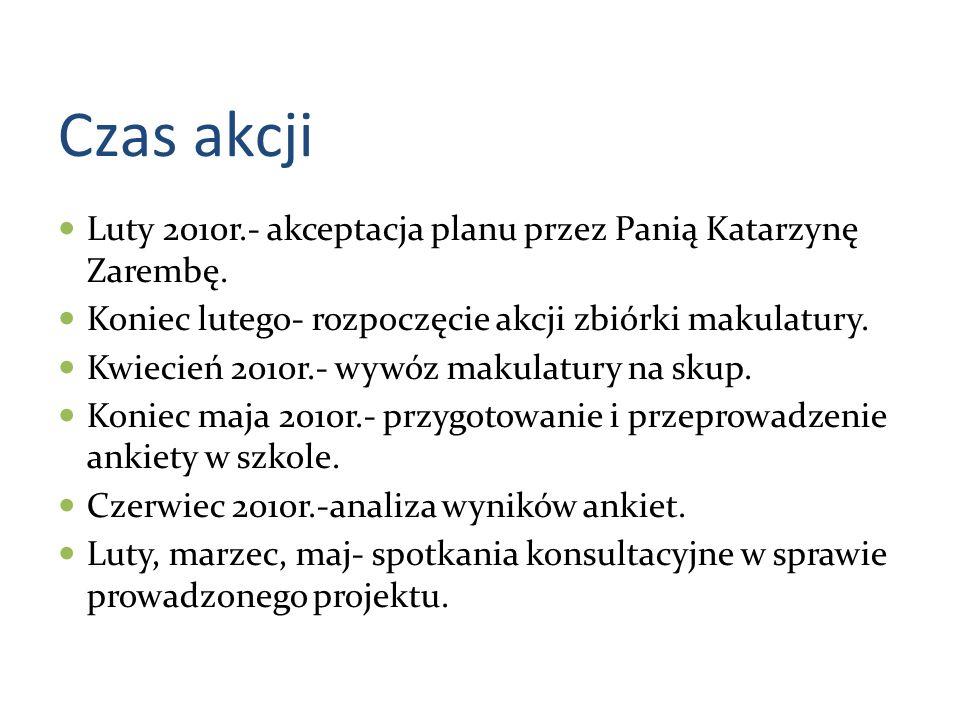 Czas akcji Luty 2010r.- akceptacja planu przez Panią Katarzynę Zarembę. Koniec lutego- rozpoczęcie akcji zbiórki makulatury. Kwiecień 2010r.- wywóz ma