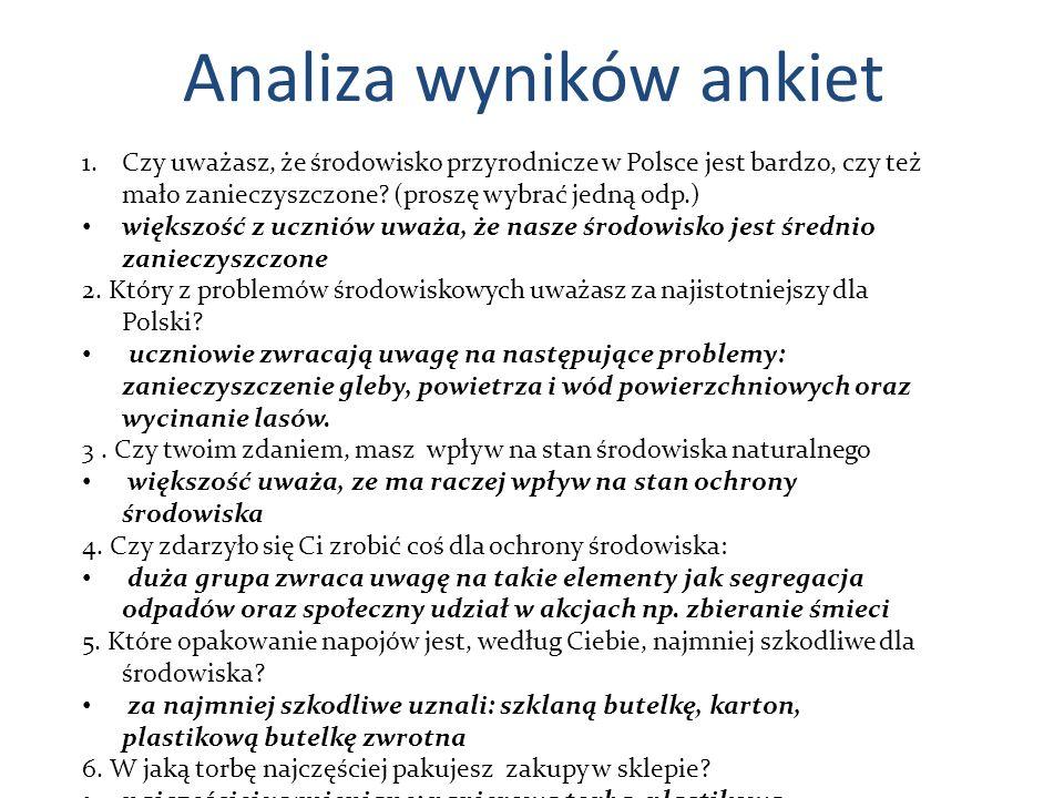 Analiza wyników ankiet 1.Czy uważasz, że środowisko przyrodnicze w Polsce jest bardzo, czy też mało zanieczyszczone? (proszę wybrać jedną odp.) większ