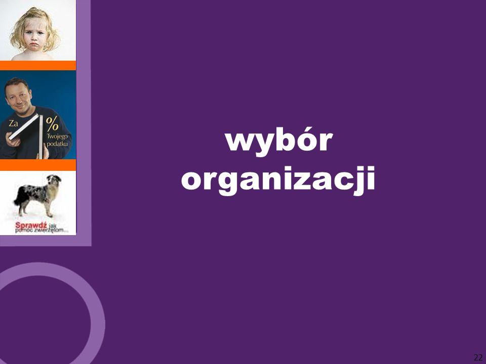 wybór organizacji 22