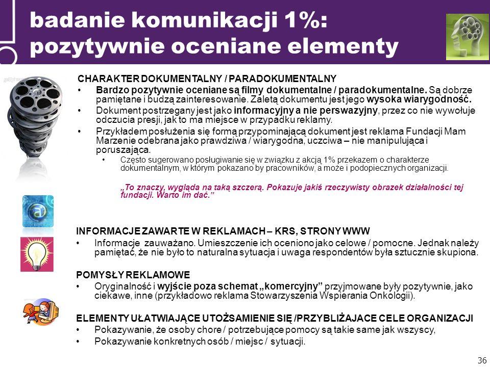 badanie komunikacji 1%: pozytywnie oceniane elementy CHARAKTER DOKUMENTALNY / PARADOKUMENTALNY Bardzo pozytywnie oceniane są filmy dokumentalne / paradokumentalne.