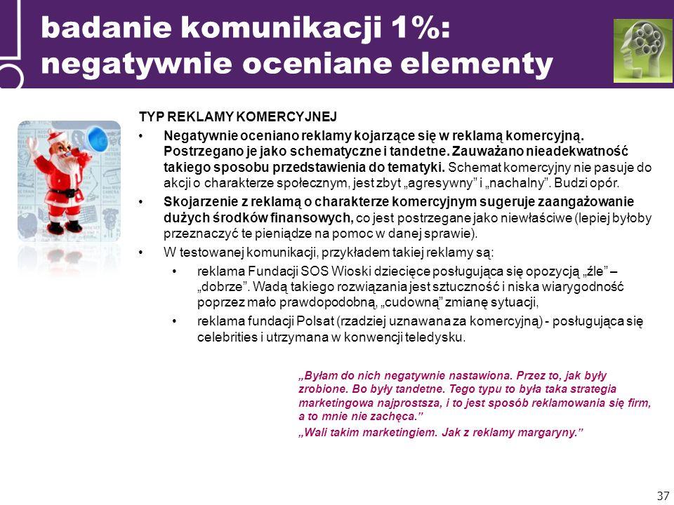 TYP REKLAMY KOMERCYJNEJ Negatywnie oceniano reklamy kojarzące się w reklamą komercyjną.