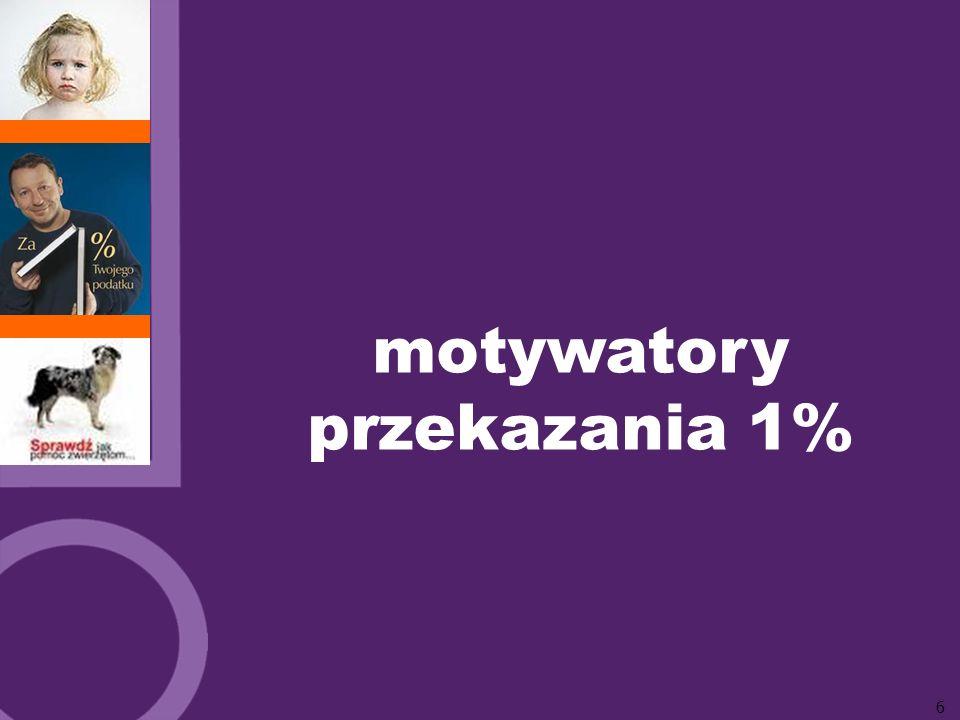 motywatory przekazania 1% 6