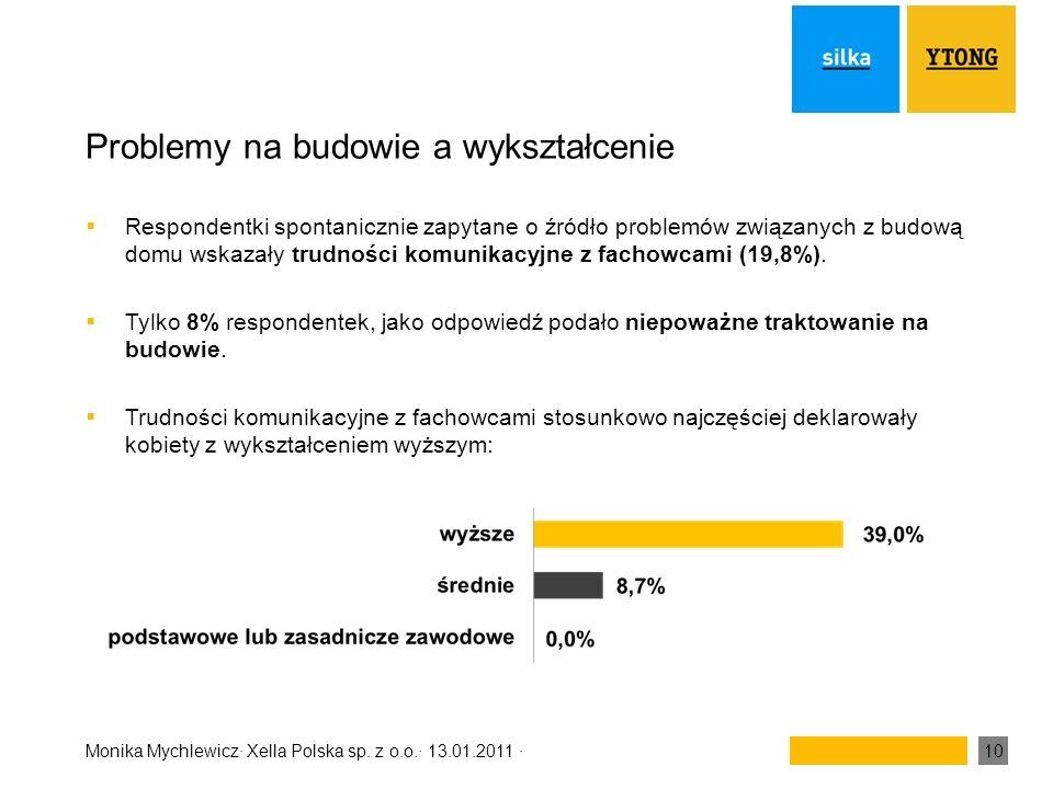 Monika Mychlewicz· Xella Polska sp. z o.o.· 13.01.2011 ·10 Problemy na budowie a wykształcenie Respondentki spontanicznie zapytane o źródło problemów